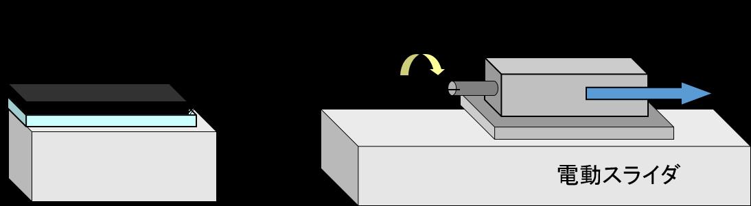 CNT紡績糸