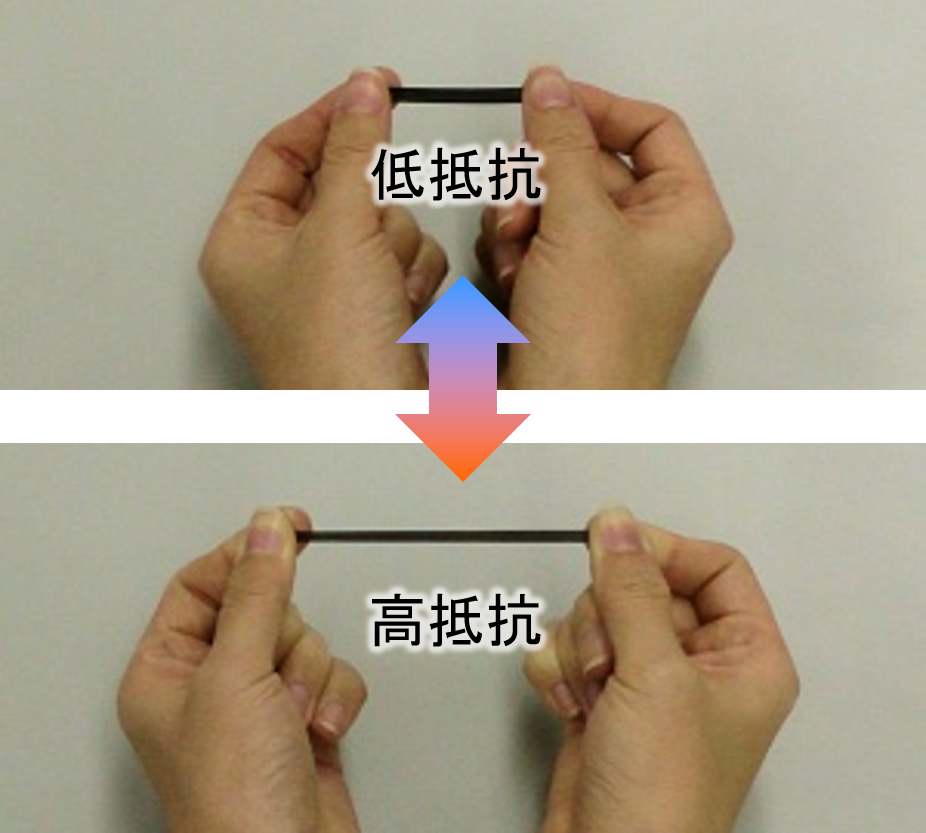 CNTで指の動きを検知する